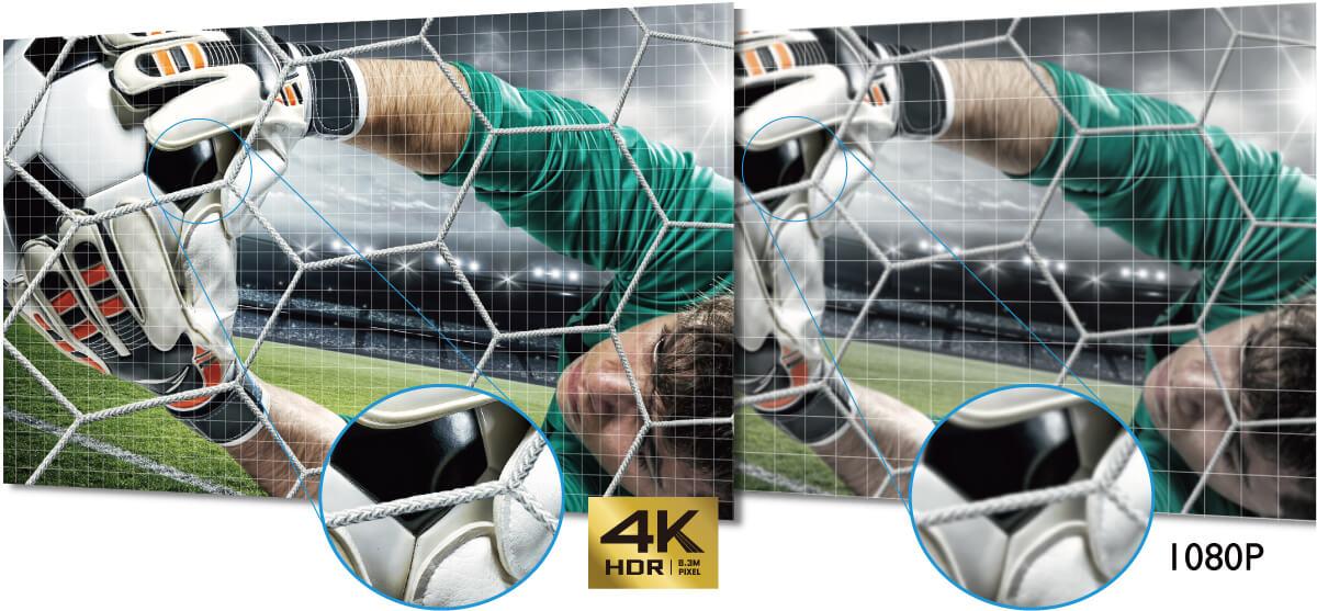Технология 4K UHD