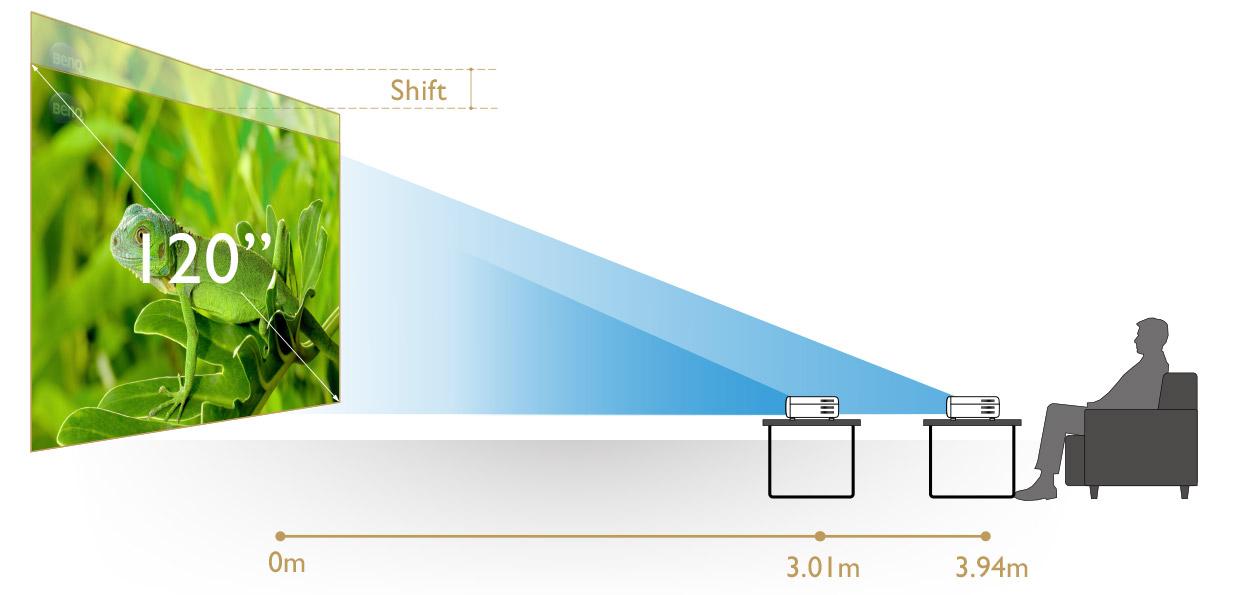 Сдвиг объектива и 1,3-кратное увеличение проектора BenQ W2700