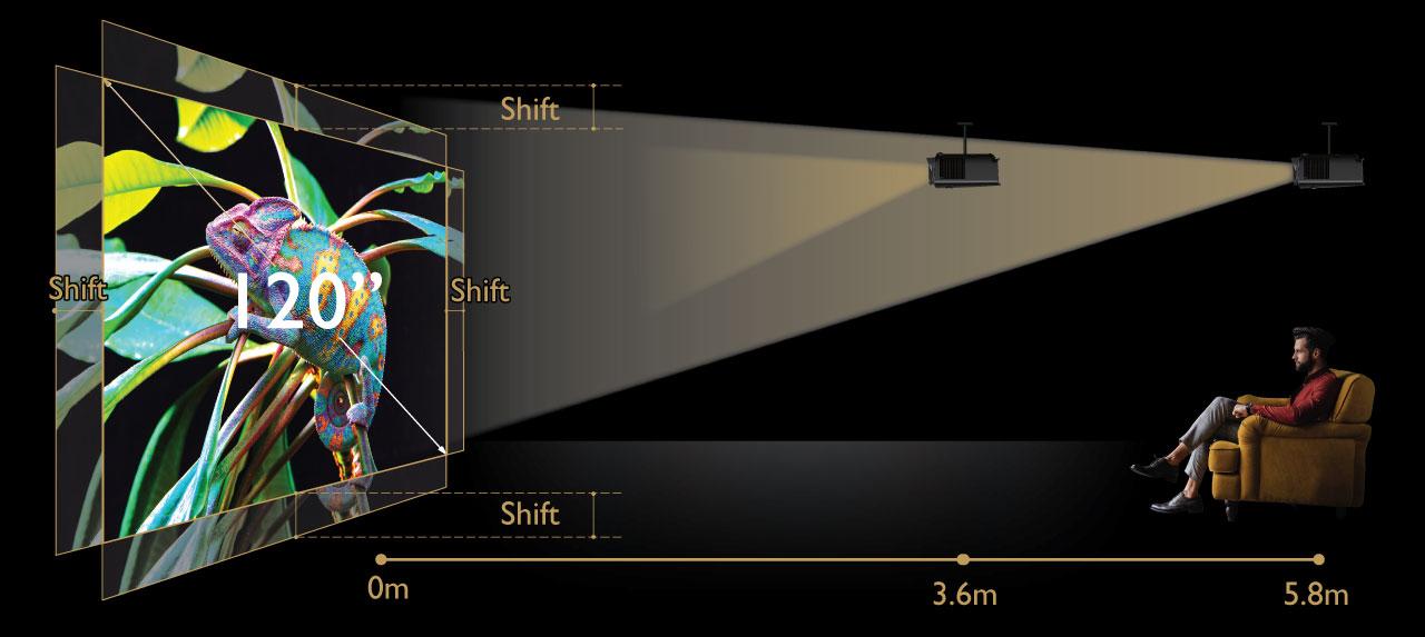 Сдвиг объектива и 1,6-кратное масштабированиеBenQ W5700