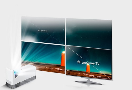 """Экран 120""""при использовании проектораLG HF85LSR"""